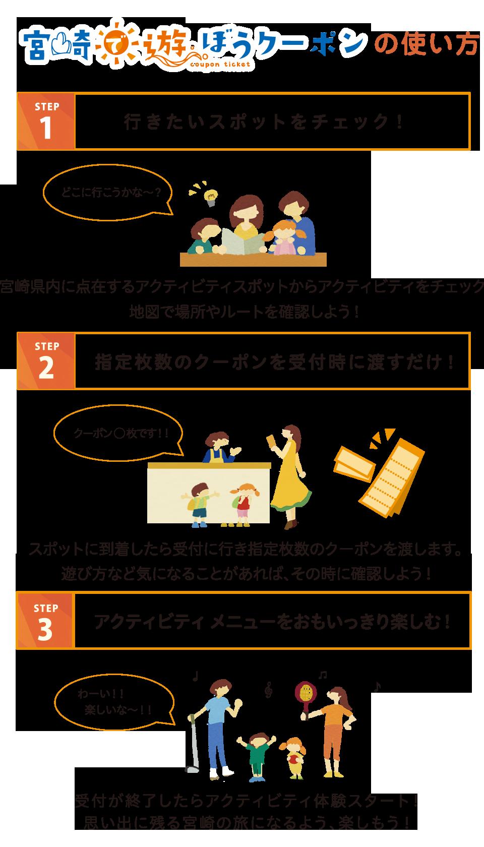 宮崎で遊ぼうクーポンの使い方